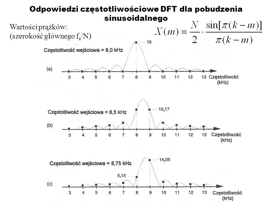 Odpowiedzi częstotliwościowe DFT dla pobudzenia sinusoidalnego Wartości prążków: (szerokość głównego f s /N)