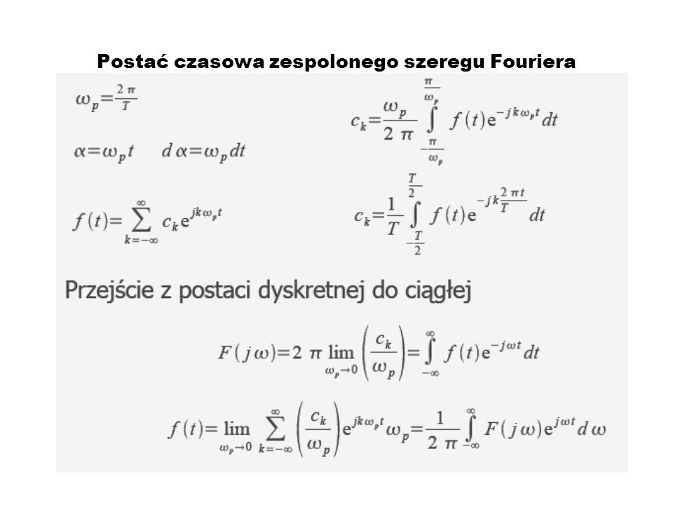 Postać czasowa zespolonego szeregu Fouriera