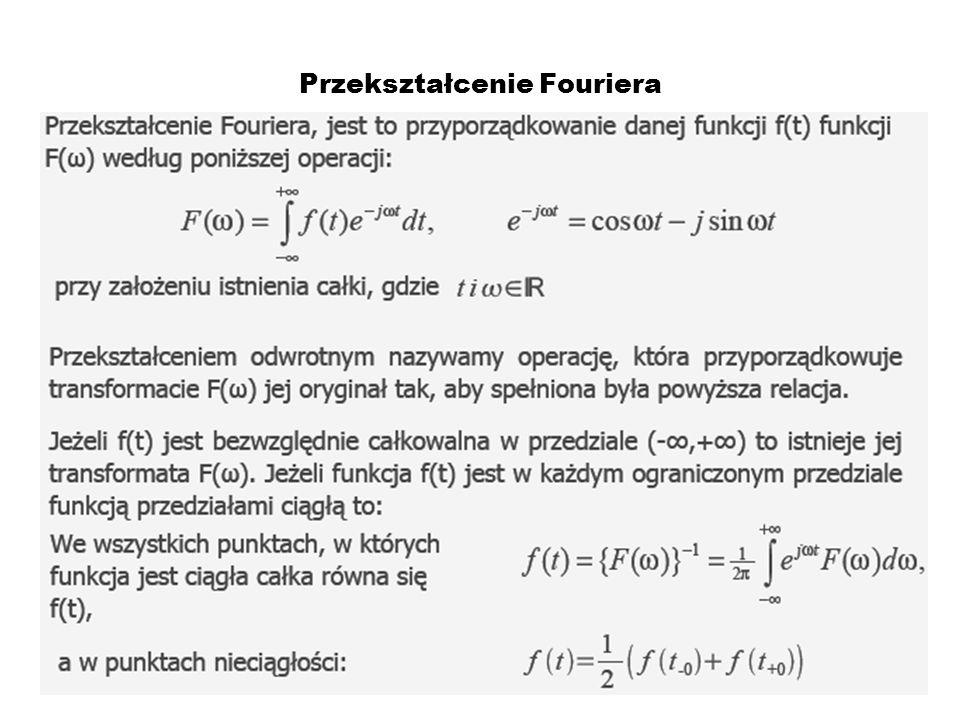 Przekształcenie Fouriera