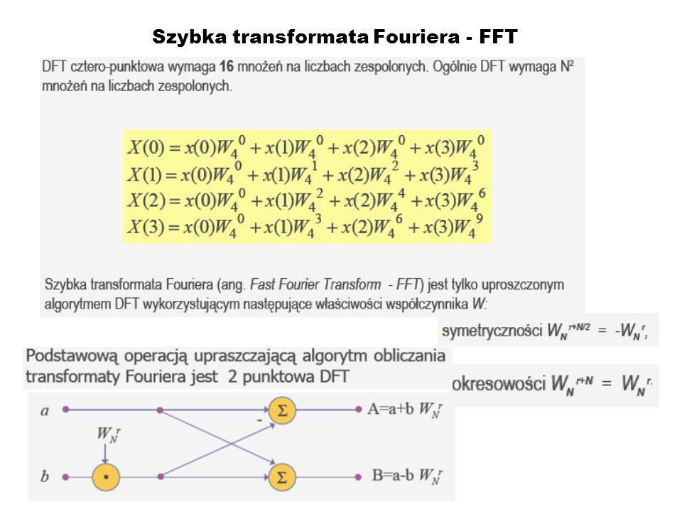Szybka transformata Fouriera - FFT