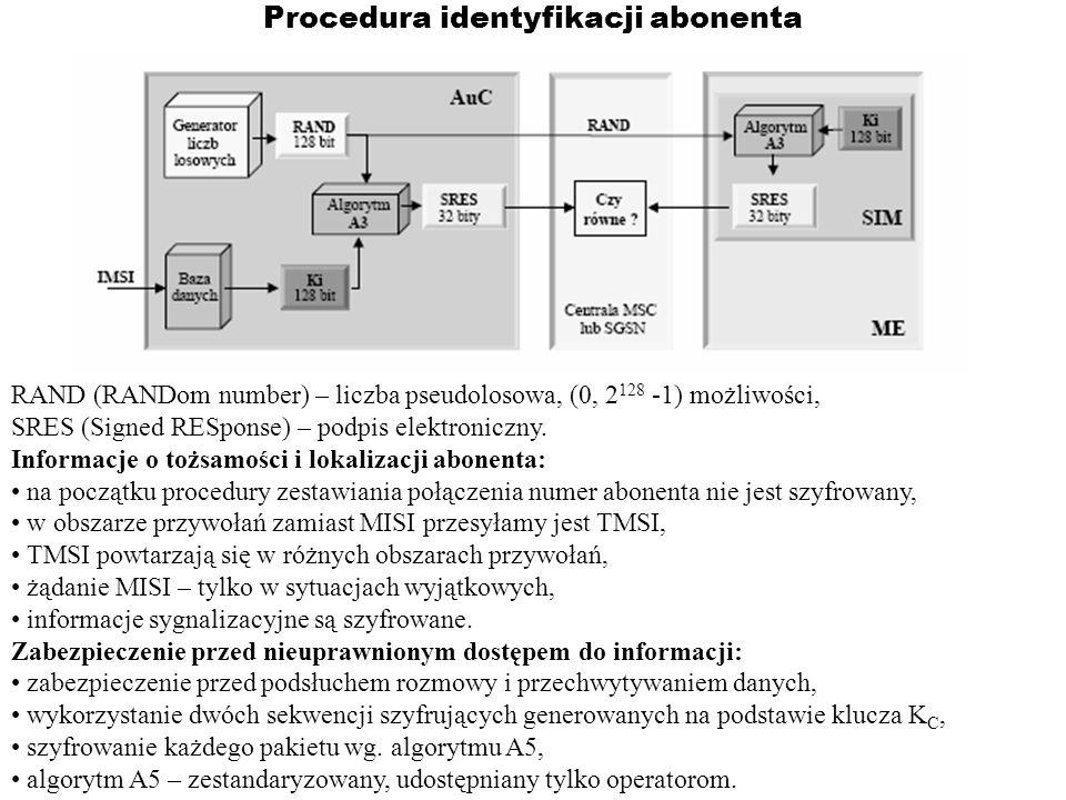 Procedura identyfikacji abonenta RAND (RANDom number) – liczba pseudolosowa, (0, 2 128 -1) możliwości, SRES (Signed RESponse) – podpis elektroniczny.