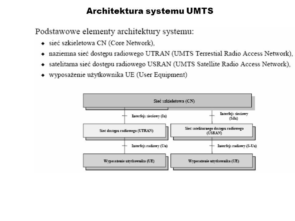 Architektura systemu UMTS
