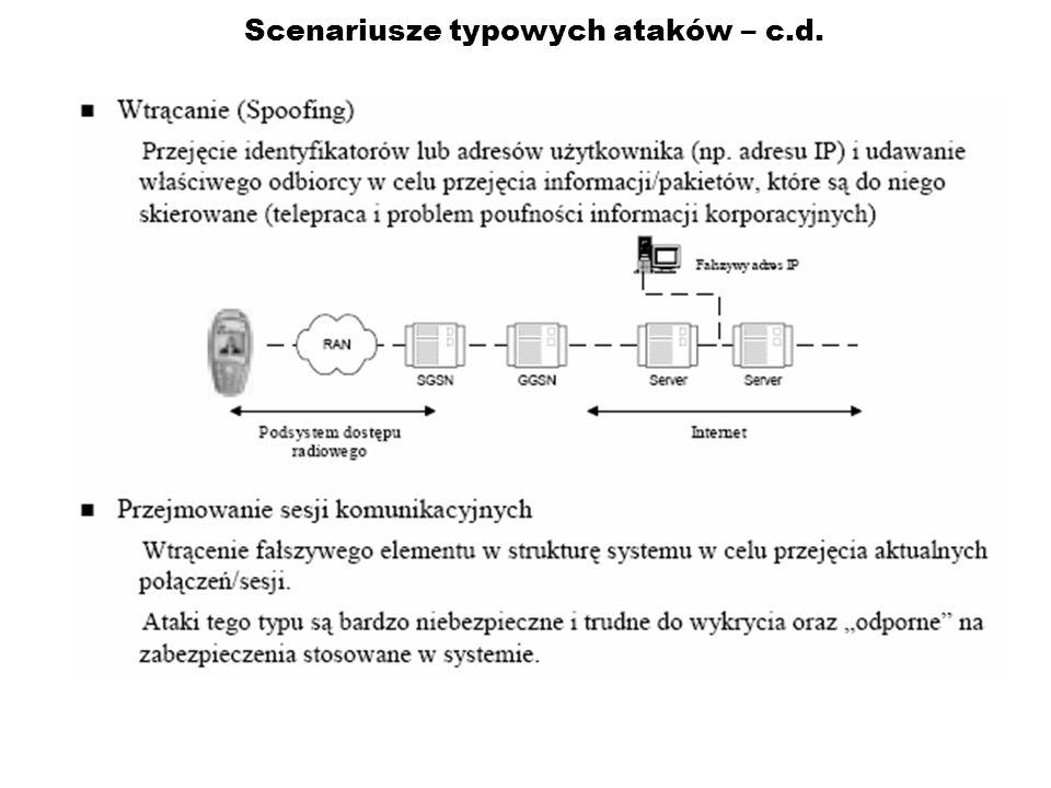 Scenariusze typowych ataków – c.d.