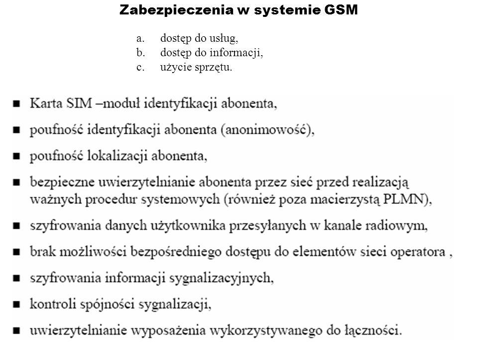 Zabezpieczenia w systemie GSM a.dostęp do usług, b.dostęp do informacji, c.użycie sprzętu.