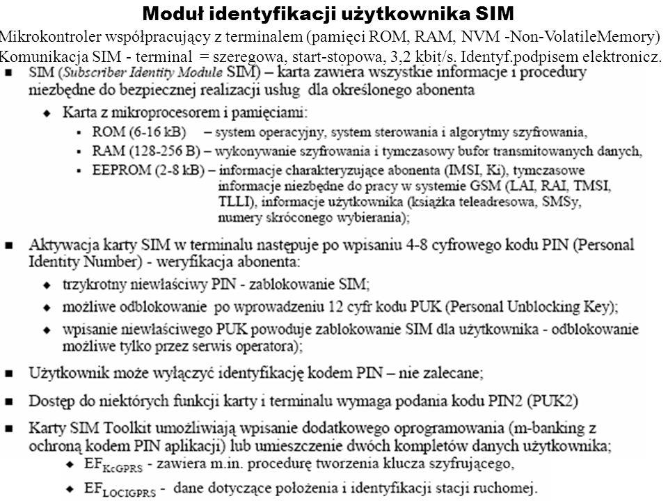 Moduł identyfikacji użytkownika SIM Mikrokontroler współpracujący z terminalem (pamięci ROM, RAM, NVM -Non-VolatileMemory) Komunikacja SIM - terminal = szeregowa, start-stopowa, 3,2 kbit/s.
