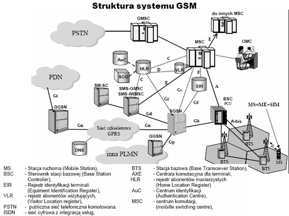 Zabezpieczenia w systemie GSM a.dostęp do usług (potwierdzenie autentyczności), b.dostęp do informacji (szyfracja), c.użycie sprzętu (tymczasowe nr.wew.sieci i spr.