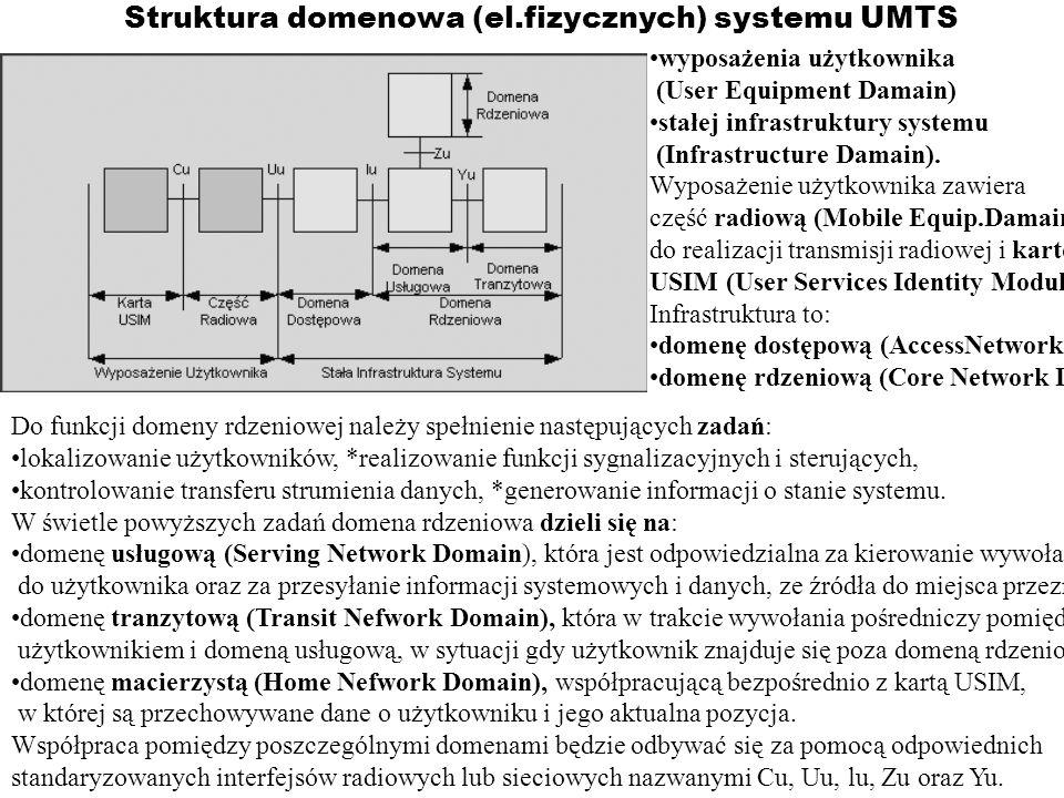 Struktura domenowa (el.fizycznych) systemu UMTS wyposażenia użytkownika (User Equipment Damain) stałej infrastruktury systemu (Infrastructure Damain).