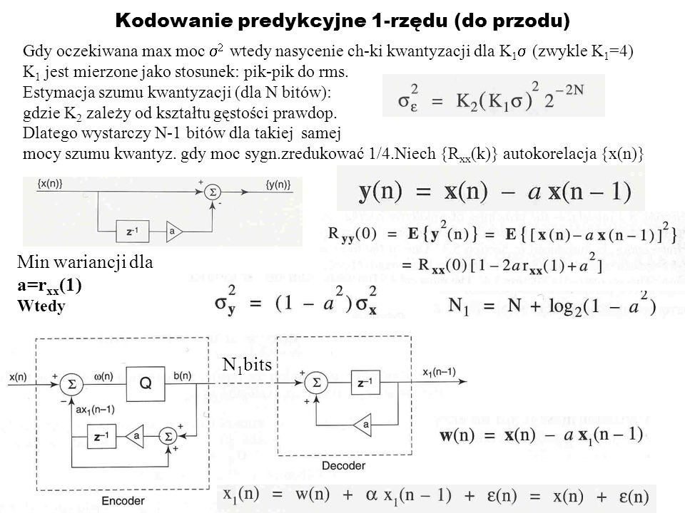 Gdy oczekiwana max moc wtedy nasycenie ch-ki kwantyzacji dla K 1 (zwykle K 1 =4) K 1 jest mierzone jako stosunek: pik-pik do rms. Estymacja szumu kwan