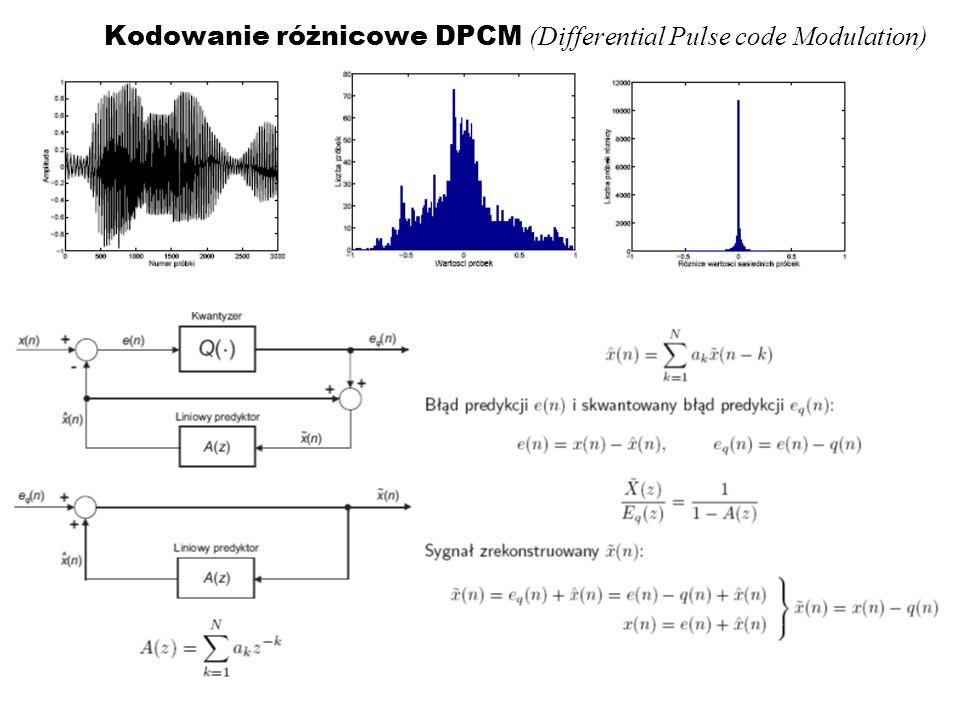 Kodowanie różnicowe DPCM (Differential Pulse code Modulation)