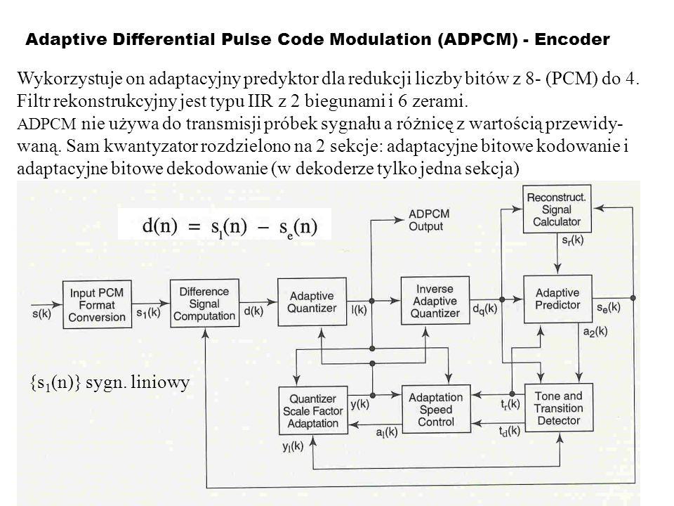 Adaptive Differential Pulse Code Modulation (ADPCM) - Encoder Wykorzystuje on adaptacyjny predyktor dla redukcji liczby bitów z 8- (PCM) do 4. Filtr r
