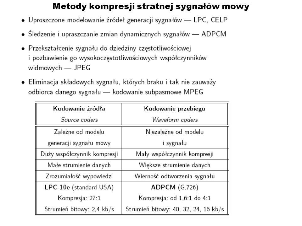 Metody kompresji stratnej sygnałów mowy