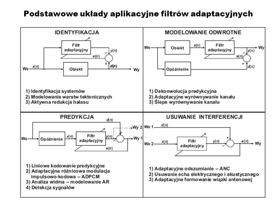 Podstawowe układy aplikacyjne filtrów adaptacyjnych