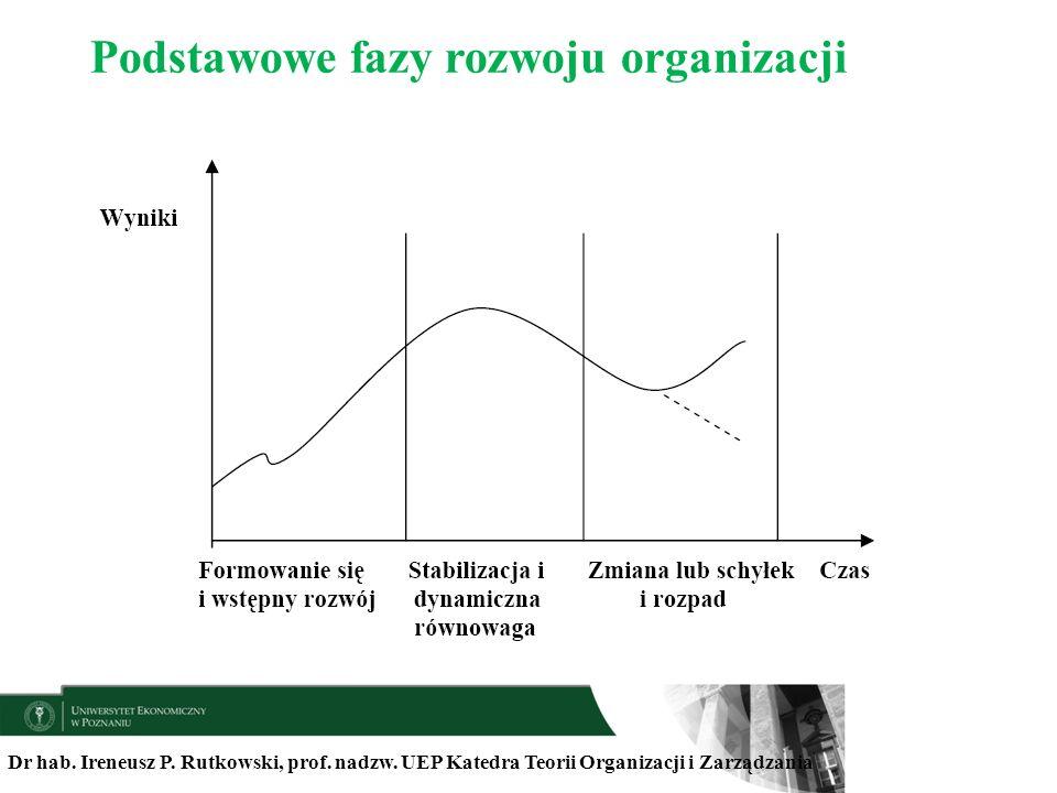Dr hab. Ireneusz P. Rutkowski, prof. nadzw. UEP Katedra Teorii Organizacji i Zarządzania Podstawowe fazy rozwoju organizacji