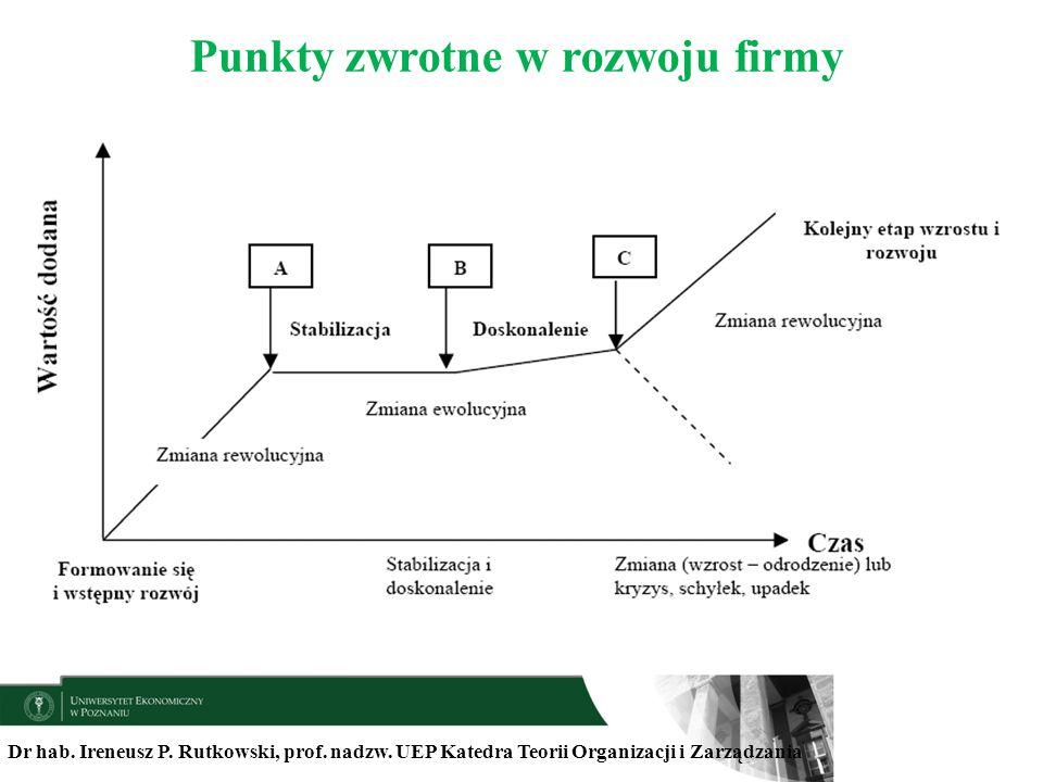 Dr hab. Ireneusz P. Rutkowski, prof. nadzw. UEP Katedra Teorii Organizacji i Zarządzania Punkty zwrotne w rozwoju firmy