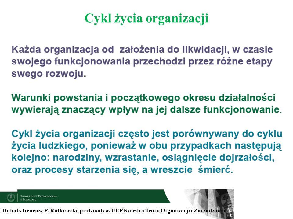 Dr hab. Ireneusz P. Rutkowski, prof. nadzw. UEP Katedra Teorii Organizacji i Zarządzania Cykl życia organizacji