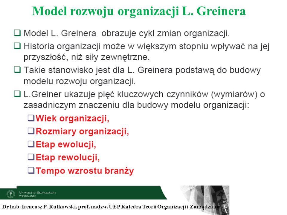 Dr hab. Ireneusz P. Rutkowski, prof. nadzw. UEP Katedra Teorii Organizacji i Zarządzania Model rozwoju organizacji L. Greinera