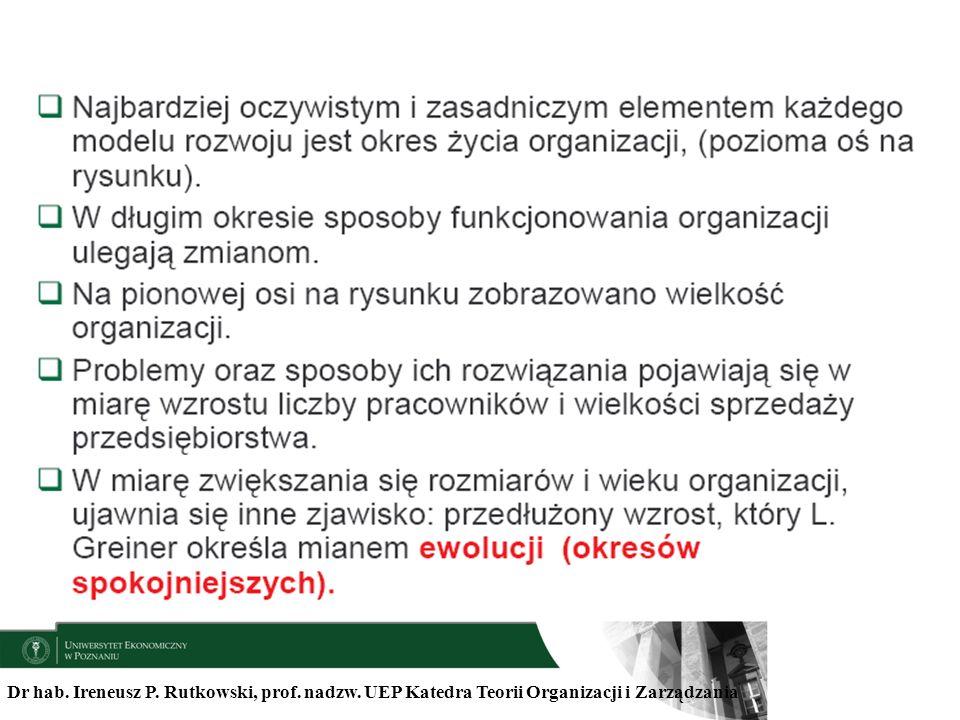 Dr hab. Ireneusz P. Rutkowski, prof. nadzw. UEP Katedra Teorii Organizacji i Zarządzania