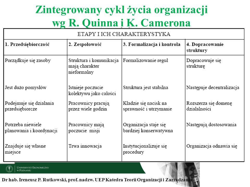 Dr hab. Ireneusz P. Rutkowski, prof. nadzw. UEP Katedra Teorii Organizacji i Zarządzania Zintegrowany cykl życia organizacji wg R. Quinna i K. Cameron