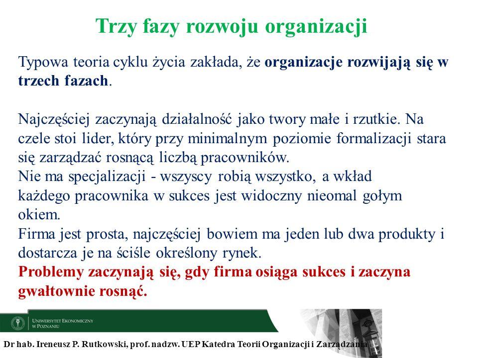 Dr hab. Ireneusz P. Rutkowski, prof. nadzw. UEP Katedra Teorii Organizacji i Zarządzania Typowa teoria cyklu życia zakłada, że organizacje rozwijają s