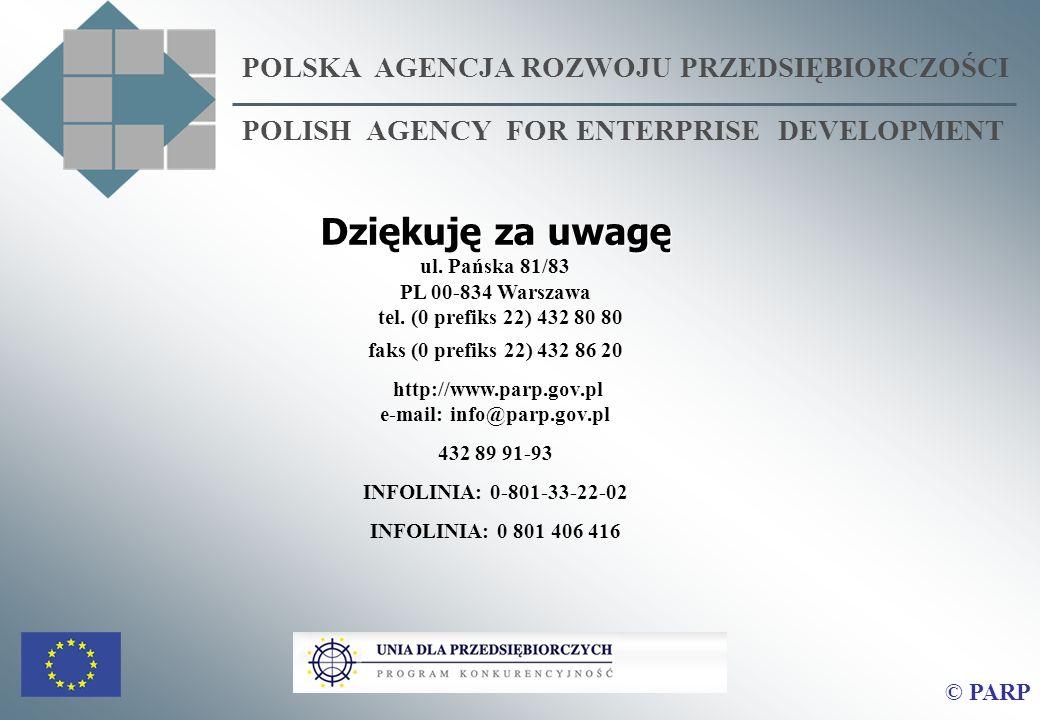 POLSKA AGENCJA ROZWOJU PRZEDSIĘBIORCZOŚCI POLISH AGENCY FOR ENTERPRISE DEVELOPMENT © PARP Dziękuję za uwagę ul.