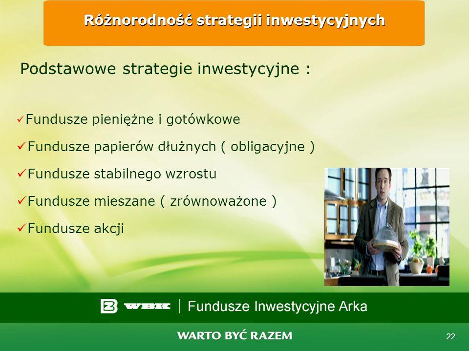21 Jak działają fundusze inwestycyjne