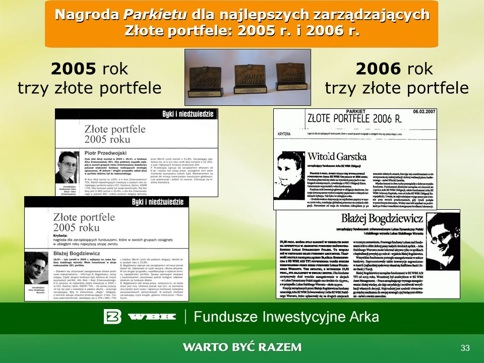 32 Nagroda Parkietu dla najlepszego TFI 2005 i 2006 Statuetka Byk i niedźwiedź
