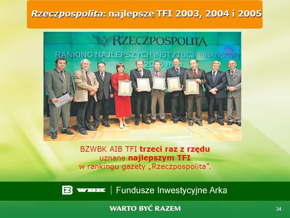 33 Nagroda Parkietu dla najlepszych zarządzających Złote portfele: 2005 r. i 2006 r. 2005 rok trzy złote portfele 2006 rok trzy złote portfele