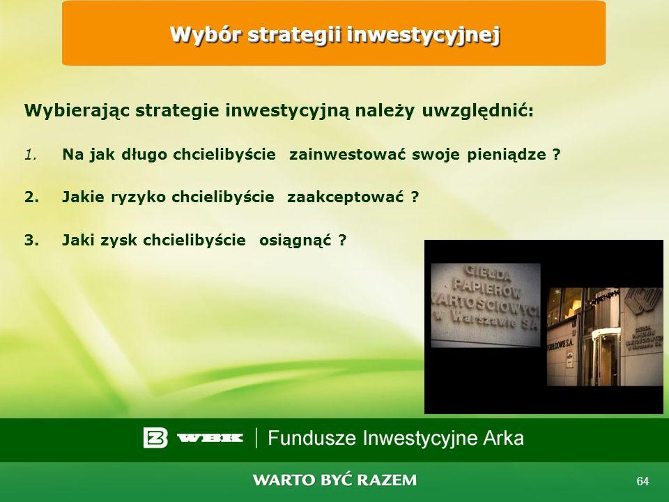 63 Indywidualne Strategie Inwestycyjne