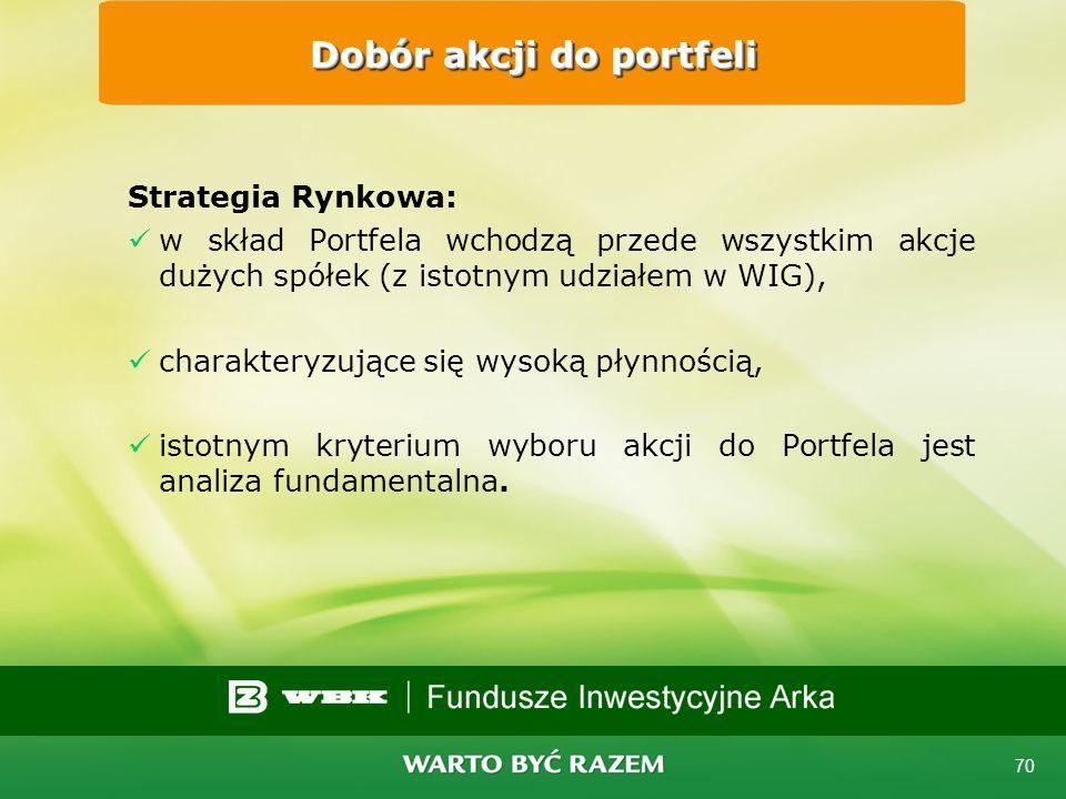 69 Strategia Rynkowa Dobór akcji do portfeli Strategia Fundamentalna 1 2