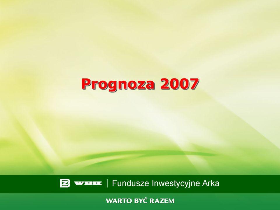 74 STOPY ZWROTU Z INWESTYCJI ZA 5 LAT - według danych na 31.03.2007 Wyniki osiągane w przeszłości nie są gwarancją analogicznych wyników w przyszłości
