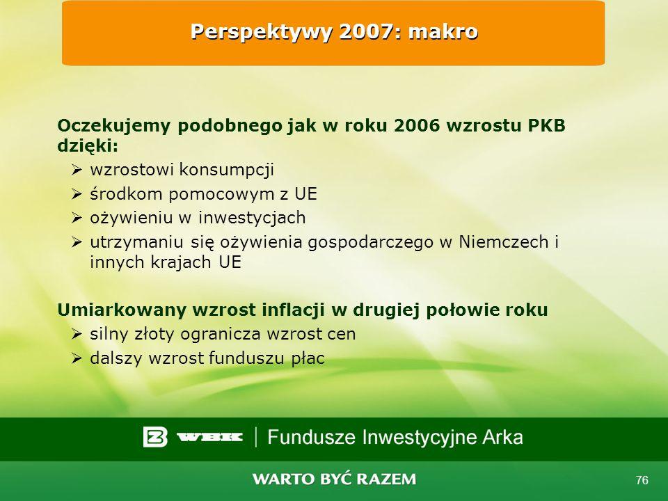 75 Prognoza 2007
