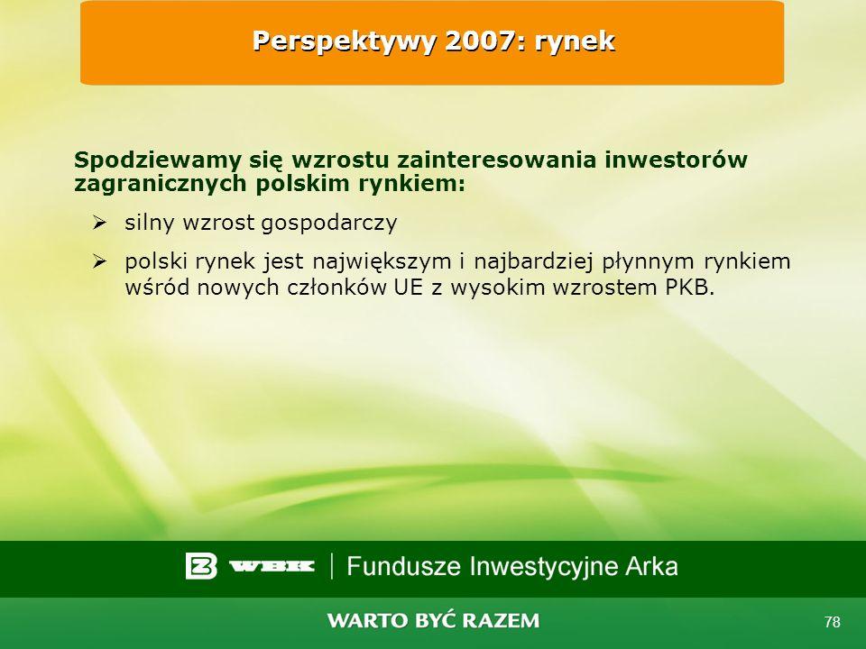 77 Sytuacja makro w krajach Unii Europejskiej Polska blisko 80% swojego eksportu kieruje do państw Unii Europejskiej, w tym blisko 30% do Niemiec Spod