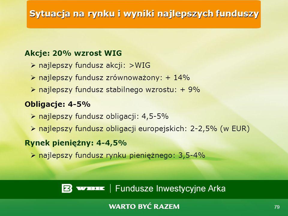 78 Perspektywy 2007: rynek Spodziewamy się wzrostu zainteresowania inwestorów zagranicznych polskim rynkiem: silny wzrost gospodarczy polski rynek jes