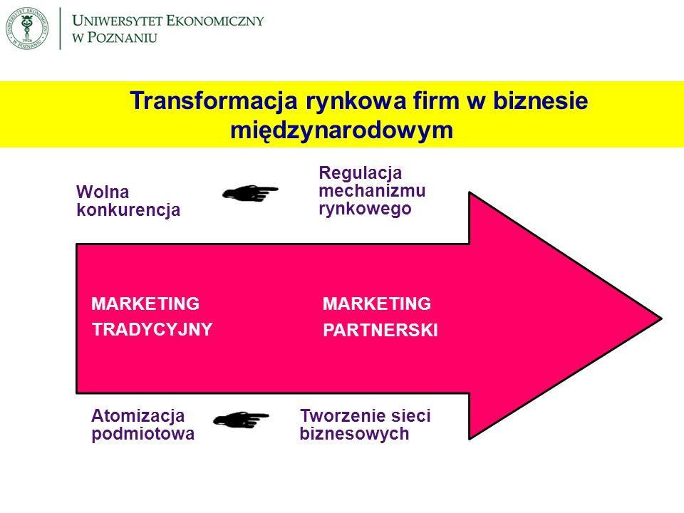 Transformacja rynkowa firm w biznesie międzynarodowym MARKETING TRADYCYJNY MARKETING PARTNERSKI Wolna konkurencja Regulacja mechanizmu rynkowego Atomi