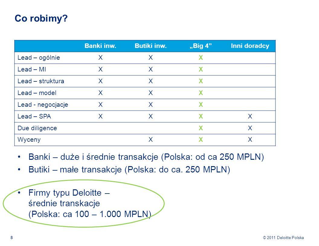 © 2011 Deloitte Polska Co robimy? 8 Banki inw.Butiki inw.Big 4Inni doradcy Lead – ogólnieXXX Lead – MIXXX Lead – strukturaXXX Lead – modelXXX Lead - n