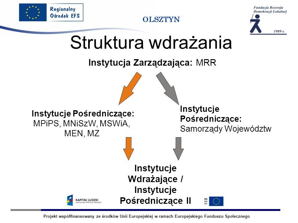 Projekt współfinansowany ze środków Unii Europejskiej w ramach Europejskiego Funduszu Społecznego OLSZTYN Instytucje Pośredniczące: MPiPS, MNiSzW, MSWiA, MEN, MZ Instytucja Zarządzająca: MRR Instytucje Wdrażające / Instytucje Pośredniczące II Instytucje Pośredniczące: Samorządy Województw Struktura wdrażania