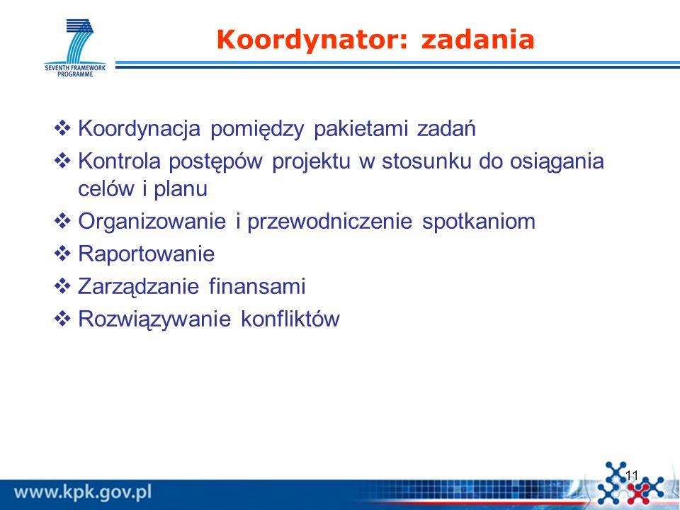 11 Koordynator: zadania Koordynacja pomiędzy pakietami zadań Kontrola postępów projektu w stosunku do osiągania celów i planu Organizowanie i przewodn