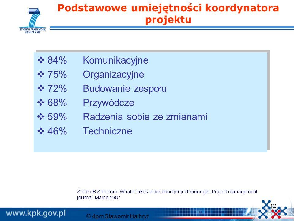 12 84% Komunikacyjne 75% Organizacyjne 72% Budowanie zespołu 68% Przywódcze 59% Radzenia sobie ze zmianami 46% Techniczne 84% Komunikacyjne 75% Organi