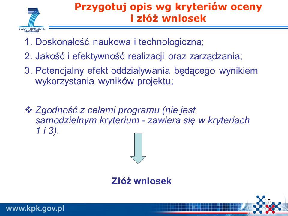 15 1.Doskonałość naukowa i technologiczna; 2.Jakość i efektywność realizacji oraz zarządzania; 3.Potencjalny efekt oddziaływania będącego wynikiem wyk