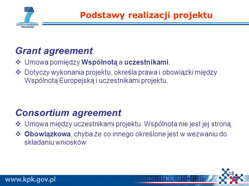 18 Podstawy realizacji projektu Grant agreement : Umowa pomiędzy Wspólnotą a uczestnikami. Dotyczy wykonania projektu, określa prawa i obowiązki międz