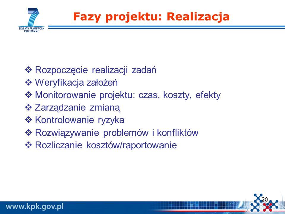 20 Fazy projektu: Realizacja Rozpoczęcie realizacji zadań Weryfikacja założeń Monitorowanie projektu: czas, koszty, efekty Zarządzanie zmianą Kontrolo