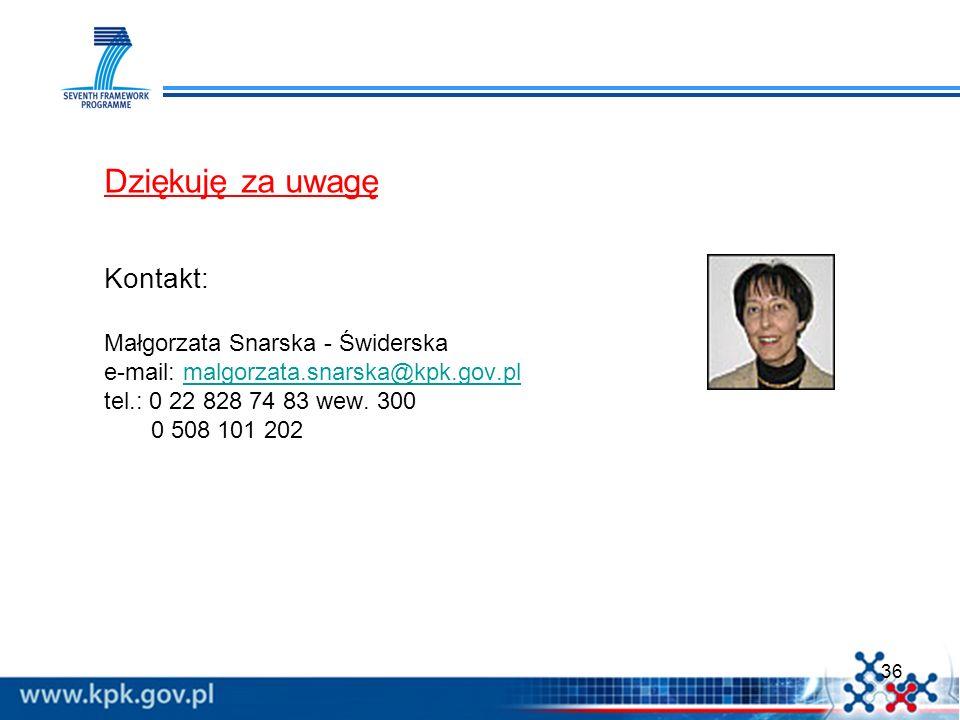 36 Dziękuję za uwagę Kontakt: Małgorzata Snarska - Świderska e-mail: malgorzata.snarska@kpk.gov.plmalgorzata.snarska@kpk.gov.pl tel.: 0 22 828 74 83 w
