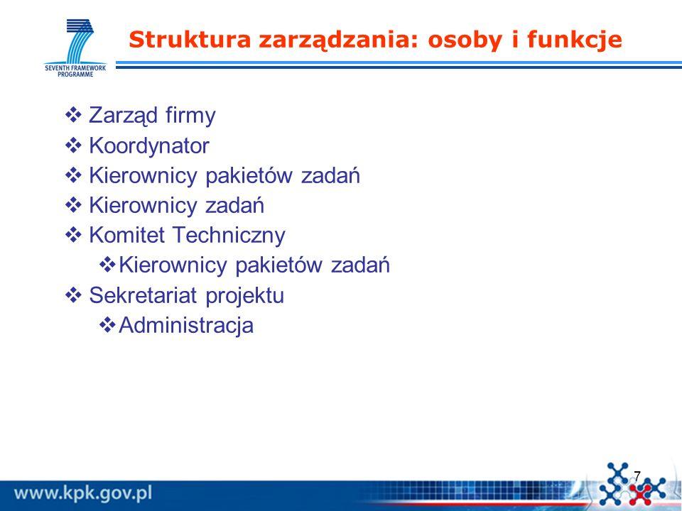 7 Struktura zarządzania: osoby i funkcje Zarząd firmy Koordynator Kierownicy pakietów zadań Kierownicy zadań Komitet Techniczny Kierownicy pakietów za