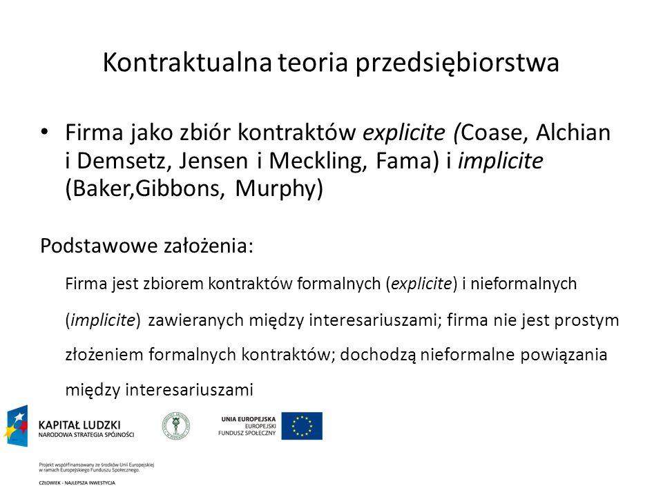 Kontraktualna teoria przedsiębiorstwa Firma jako zbiór kontraktów explicite (Coase, Alchian i Demsetz, Jensen i Meckling, Fama) i implicite (Baker,Gib