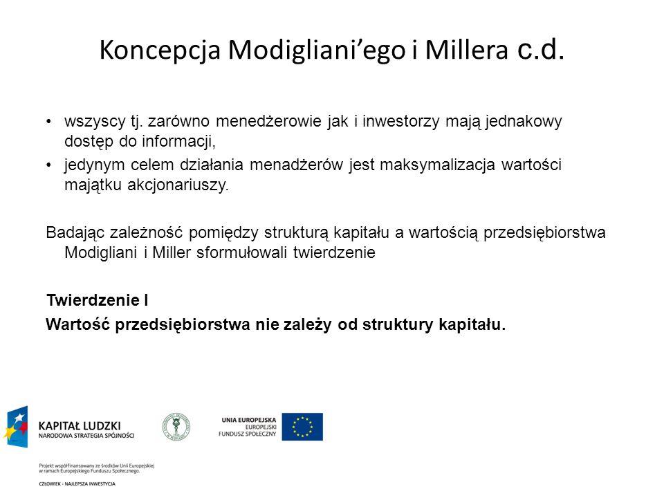 Koncepcja Modiglianiego i Millera c.d. wszyscy tj. zarówno menedżerowie jak i inwestorzy mają jednakowy dostęp do informacji, jedynym celem działania