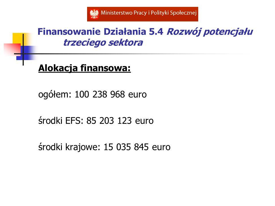 Finansowanie Działania 5.4 Rozwój potencjału trzeciego sektora Alokacja finansowa: ogółem: 100 238 968 euro środki EFS: 85 203 123 euro środki krajowe