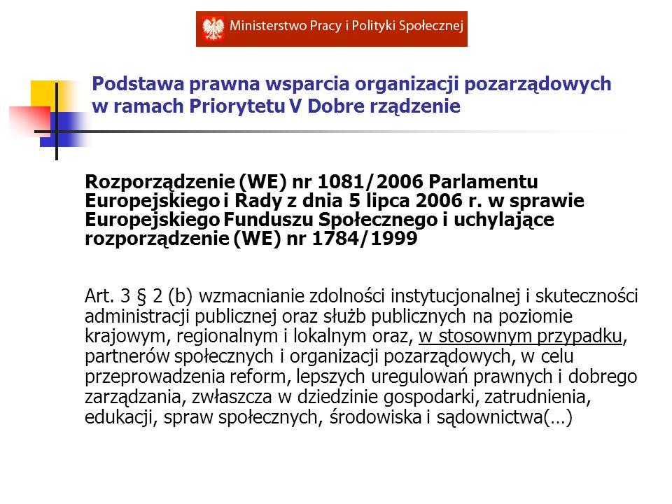 Podstawa prawna wsparcia organizacji pozarządowych w ramach Priorytetu V Dobre rządzenie Rozporządzenie (WE) nr 1081/2006 Parlamentu Europejskiego i R