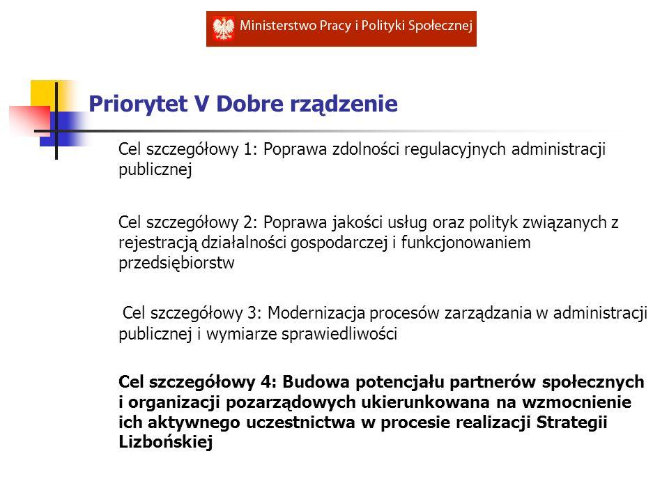 Priorytet V Dobre rządzenie Cel szczegółowy 1: Poprawa zdolności regulacyjnych administracji publicznej Cel szczegółowy 2: Poprawa jakości usług oraz