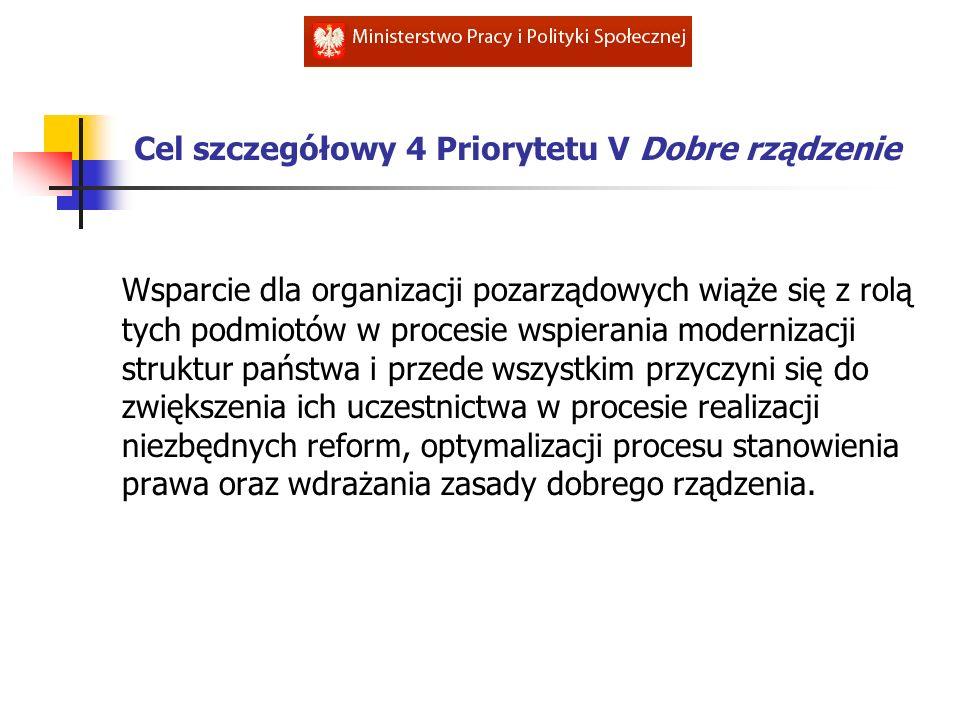 Cel szczegółowy 4 Priorytetu V Dobre rządzenie Wsparcie dla organizacji pozarządowych wiąże się z rolą tych podmiotów w procesie wspierania modernizac