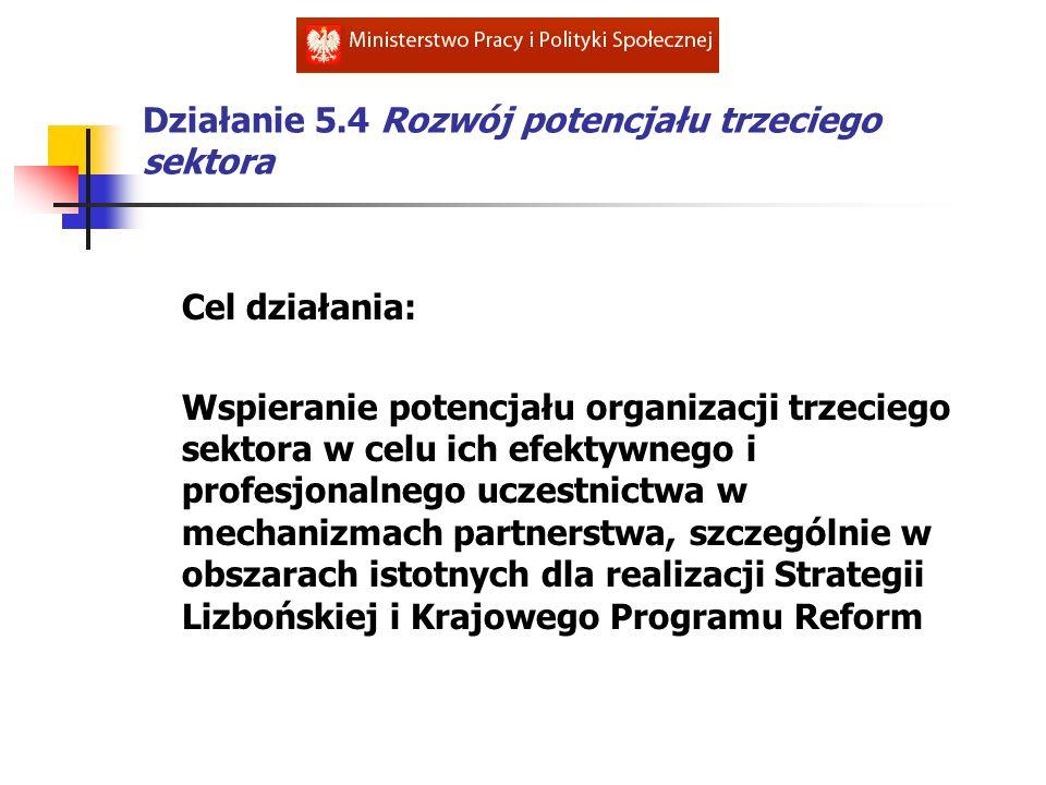 Działanie 5.4 Rozwój potencjału trzeciego sektora Cel działania: Wspieranie potencjału organizacji trzeciego sektora w celu ich efektywnego i profesjo